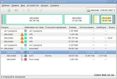 Как скопировать NTFS раздел с помощью приложения  GParted?
