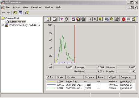 Как наблюдать за состоянием системной памяти в Windows XP?