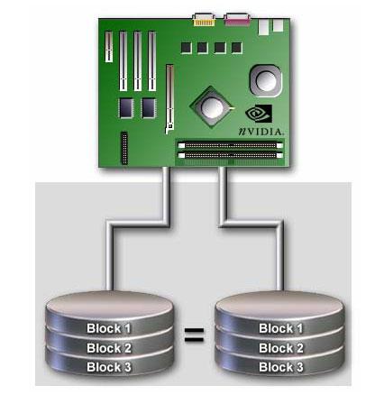 Как использовать дисковое зеркало для мгновенного копирования данных в Windows 7?