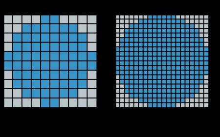 Что такое PPI (Pixels Per Inch)?