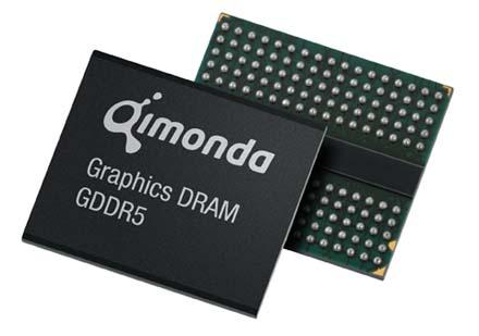 Как посчитать пропускную способность видеопамяти GDDR5?