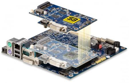Описание и предназначение форм фактора Mini ITX?
