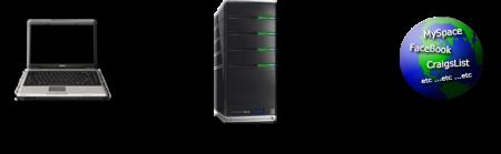 Как увеличить таймаут отклика прокси сервера в Windows XP?