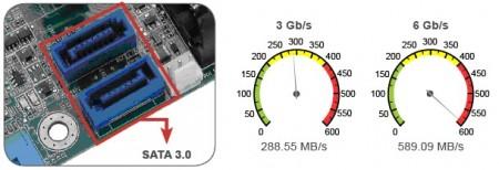 Особенности интерфейса SATA третьего поколения