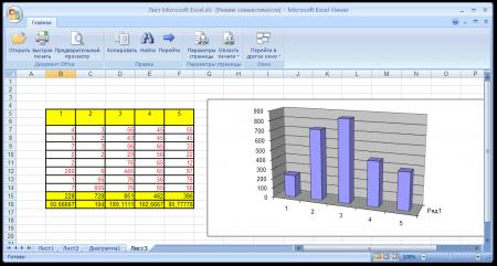 Как управлять столбцами в таблицах Microsoft Excel?