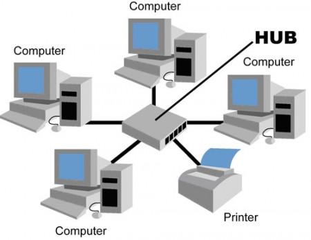 Основы сетевой телекоммуникационной системы