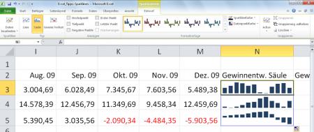 Как создать миниатюрные графики в Excel 2010?