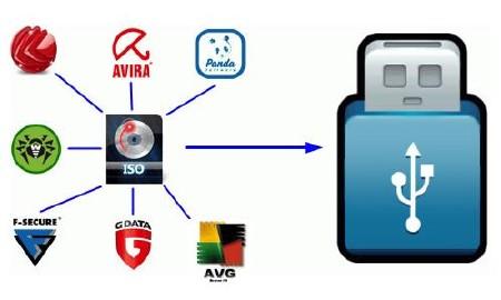 Как создать загрузочную флешку из образа ISO?