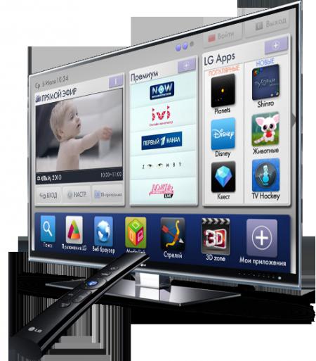 Уровень продаж «умных» телевизоров растет