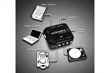 Захват звука с помощью звуковой карты iConnex