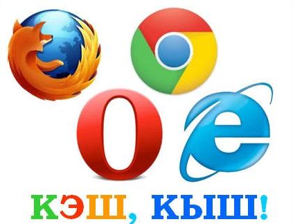 Как очистить кэш браузера, для популярных браузеров