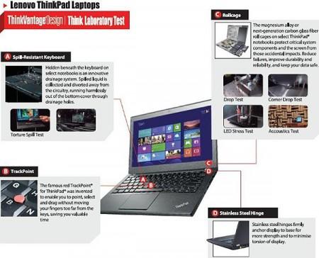 Lenovo ThinkPad X240s   ноутбук с сенсорным экраном