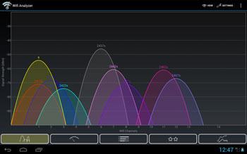 3 метода улучшения Wi Fi сети роутера